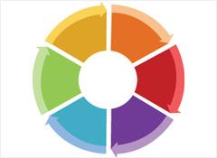 SharePoint Overview Class